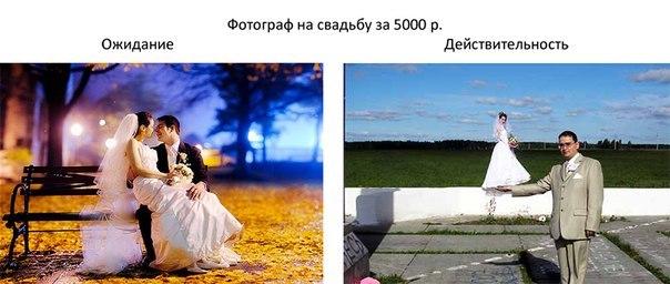 Фотография – искусство или коммерция?