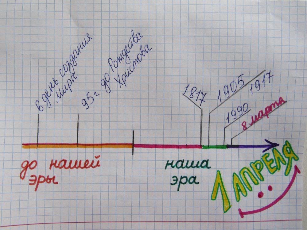 Дневники юмора 14
