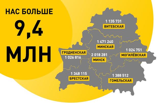 10 сентября стали известны итоги переписи населения 2019 года