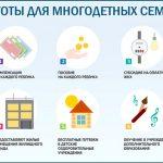 Как планируют поддерживать многодетные семьи в Беларуси? 23