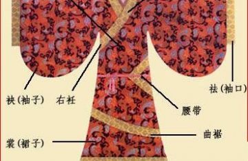 Китайское Ханьфу 6