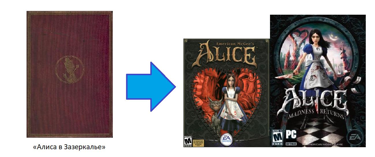 Какова книга в видеоигровом варианте? 18