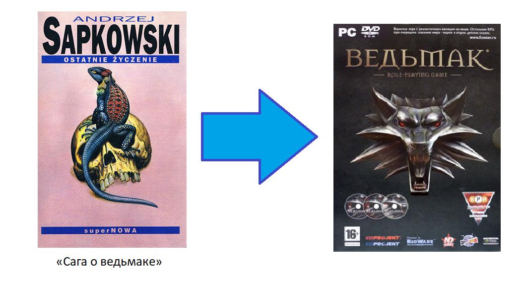 Какова книга в видеоигровом варианте? 15